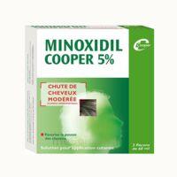 Minoxidil Cooper 5 %, Solution Pour Application Cutanée à LEVIGNAC