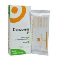 Cromadoses 2 Pour Cent, Collyre En Solution En Récipient Unidose à LEVIGNAC